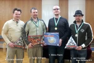 Rummikub voittajat SM-2012